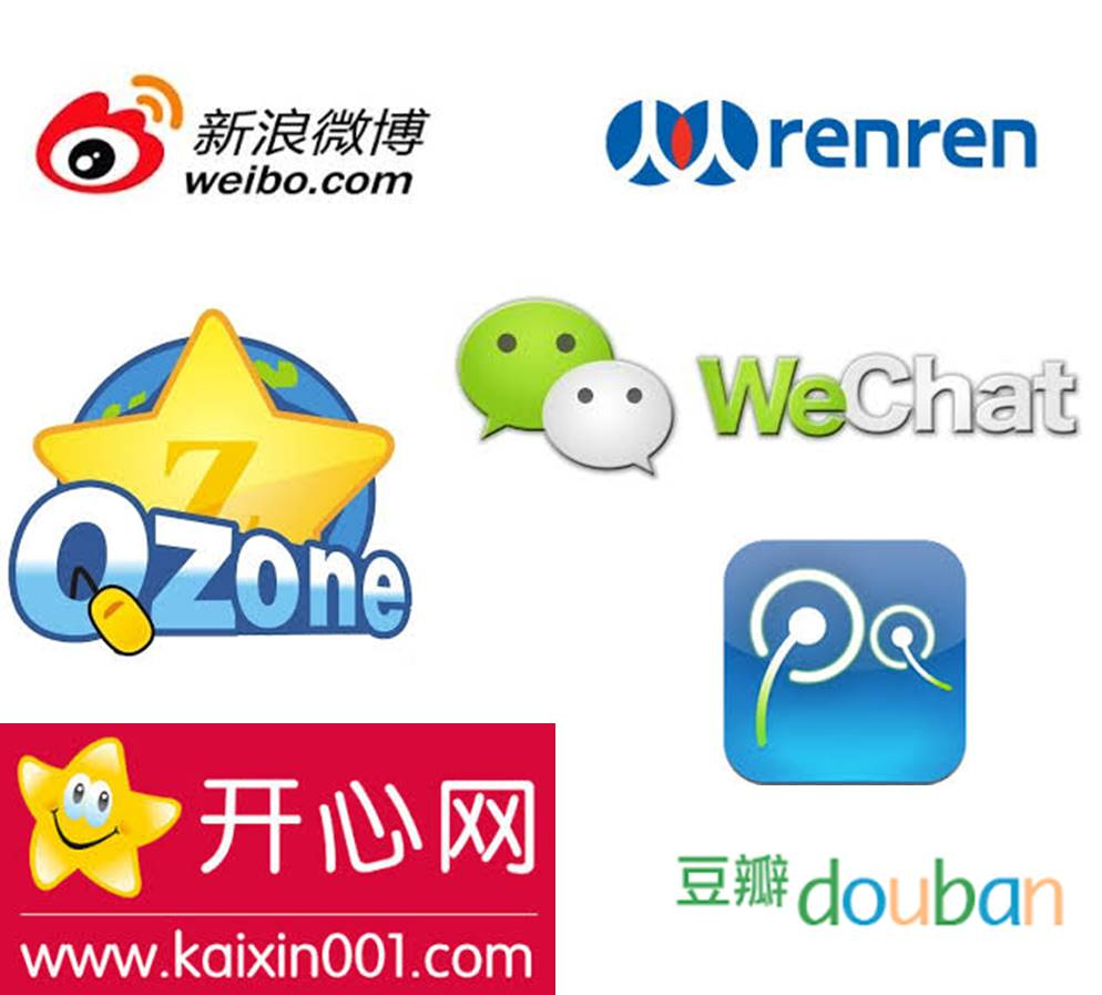 Social Media marketing in China – where to begin